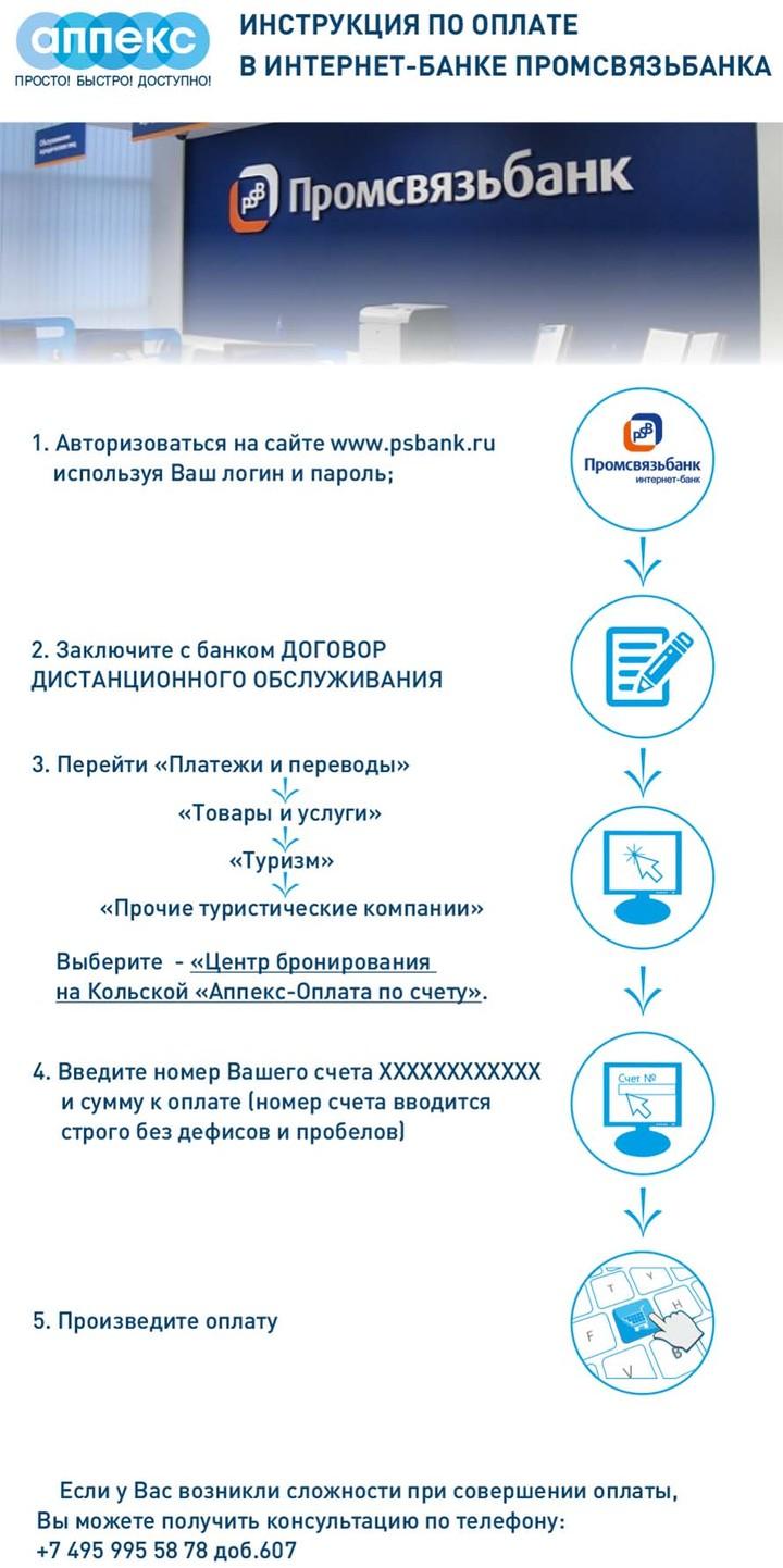 Инструкция по оплате в интернет-банке «Промсвязьбанка»